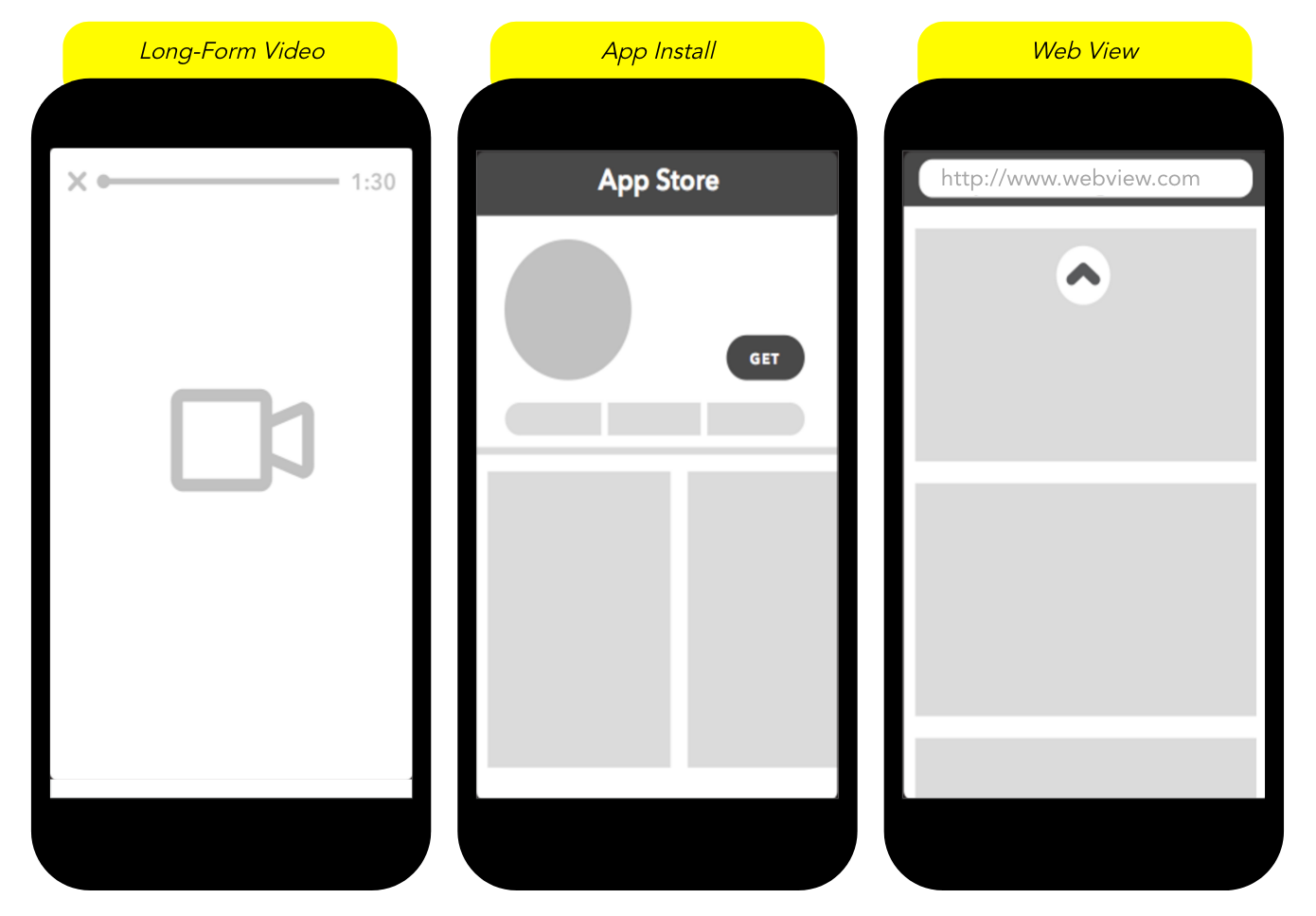 Snap Ads Creative Best Practices